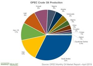 uploads/2019/04/opec-crude-production-1.jpg