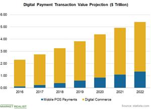 uploads/2018/09/Chart-4-Digital-Payment-1.png