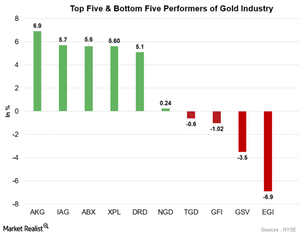 uploads/2016/10/GOLD-STOCKS-1.png