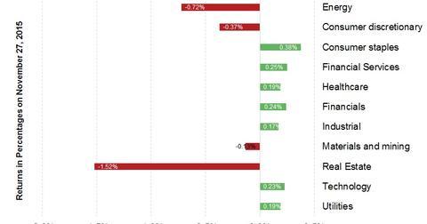 uploads/2015/11/Chart2.jpg
