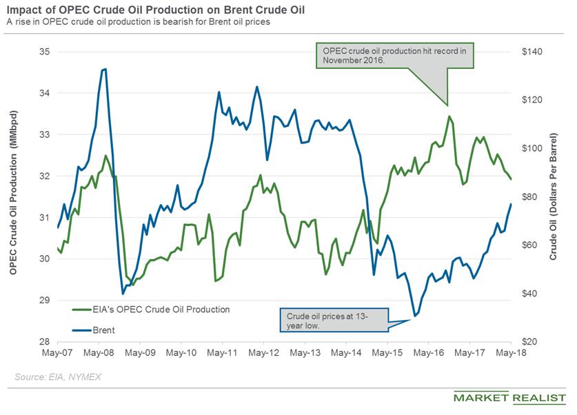uploads///OPEC
