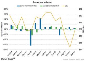 uploads///Eurozone