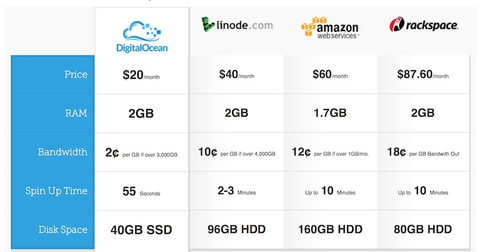 uploads/2015/08/comparison.png