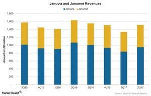 uploads/2017/09/Chart-07-Diabetes-1.jpg