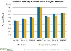 uploads/2018/12/LULU-Revenue-2-1.png