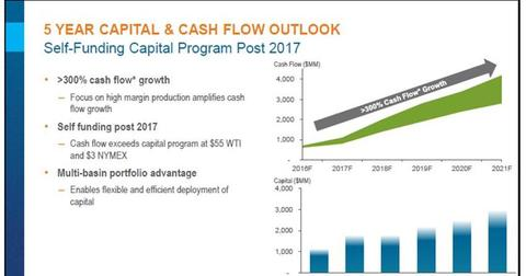uploads/2017/01/ECA-1Q17-GU-Cash-Flow-1-1.jpg