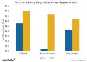 uploads/2017/06/Regional-margins-1.jpg