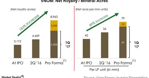 uploads/2017/10/royalty-acres-1.png