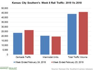 uploads/2019/03/Chart-2-KSU-1.png