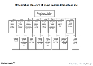 uploads/2014/12/Part1_CEA_Org-structure11.png