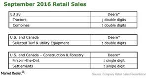 uploads/2016/11/deere-construction-retail-1.jpg