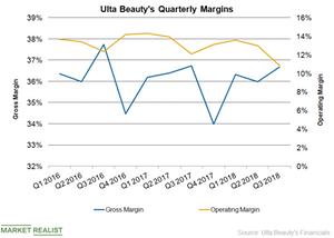 uploads/2018/12/ULTA-Margins-Q3-1.png