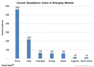 uploads/2016/07/3-Mobile-data-1.png