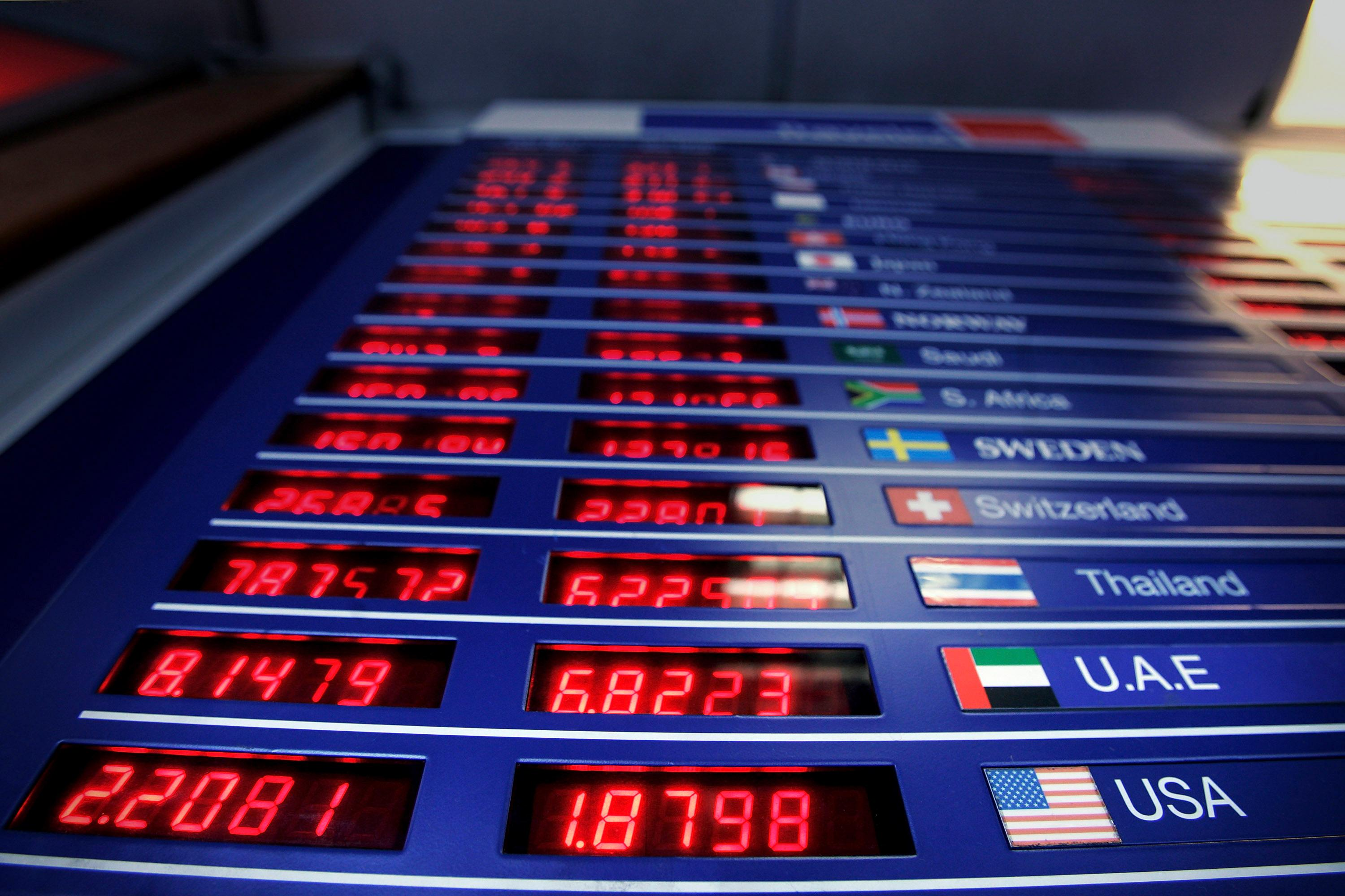 how long until forex market opens