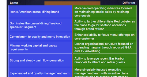 uploads/2013/12/New-Red-Lobster-Differences.png