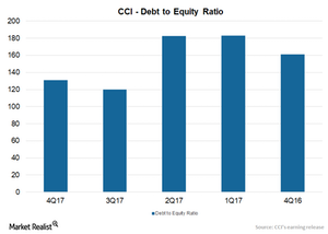 uploads/2018/02/Debt-to-equity-ratio-1.png