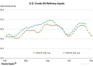 uploads/2016/01/U.S.-Crude-Oil-Refinery-Inputs-2016-01-141.jpg