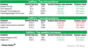 uploads///CALPERS positions