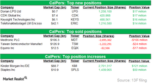 uploads/2015/02/CALPERS-positions1.png