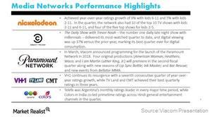 uploads///VIAB Paramount network