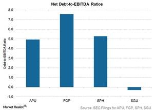 uploads///net debt to ebitda ratios