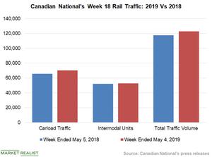 uploads/2019/05/Chart-4-CNI-1.png