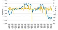 uploads///KBE Flows
