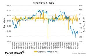 uploads/2016/03/KBE-Flows1.png
