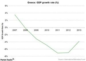 uploads/2015/01/greece-GDP-growth-rate11111.jpg
