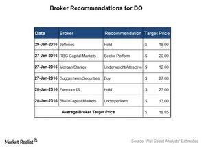 uploads/2016/02/Broker-Recommendations1.jpg