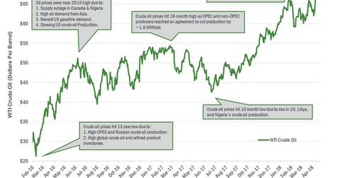 uploads/2018/04/crude-oil-1.png