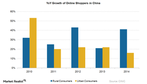 uploads///ONLINE Shoppers China