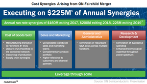 uploads/2017/02/A6_Semiconductors_ON_Cost-Synergies-from-FCS-merger-1.png
