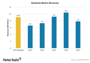 uploads/2016/03/Revenues-estimates-DB1.png