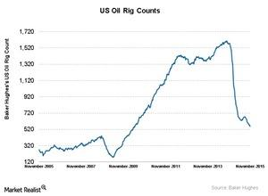 uploads/2015/11/Crude-oil41.jpg