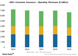 uploads/2015/11/Consumer-insurance1.png