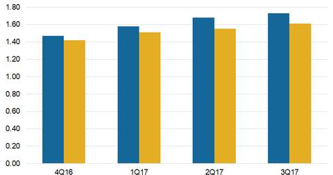 uploads/2018/01/Valuation-4.png