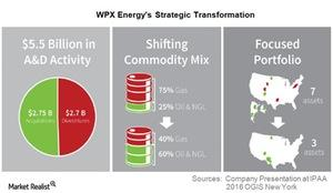 uploads///WPX Strategic Transformation