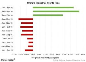 uploads///Chinas Industrial Profits Rise