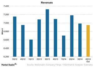 uploads/2015/01/Revenues-2015-01-191.jpg