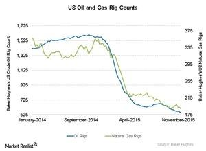 uploads/2015/11/Oil-and-Gas-rigs31.jpg