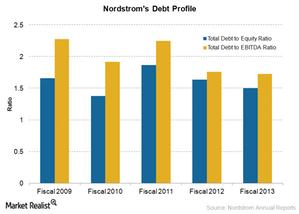 uploads/2015/02/debt-profile1.png