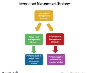 uploads/2017/07/Investment-Strategy-1.jpg