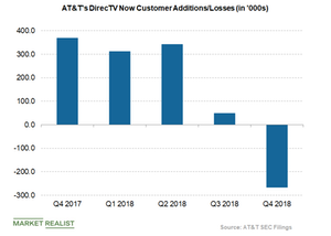 uploads/2019/03/ATT-DirecTV-Now-customers-2-1.png