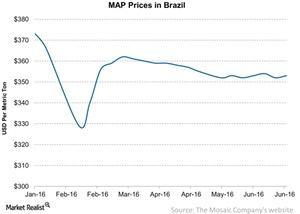 uploads/2016/06/MAP-Prices-in-Brazil-2016-06-27-1.jpg