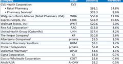 uploads///us pharmacies