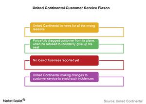 uploads///Customer service