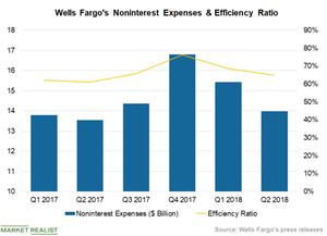 uploads/2018/10/Chart-5-NIE-Eff-Ratio-1.png