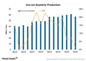 uploads/2016/01/Iron-ore21.png