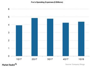 uploads/2018/01/FOX_Operating-Exp_1Q18-1.png